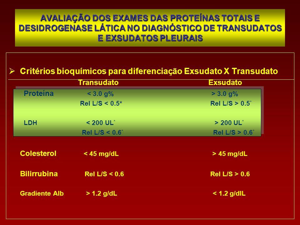 Critérios bioquímicos para diferenciação Exsudato X Transudato