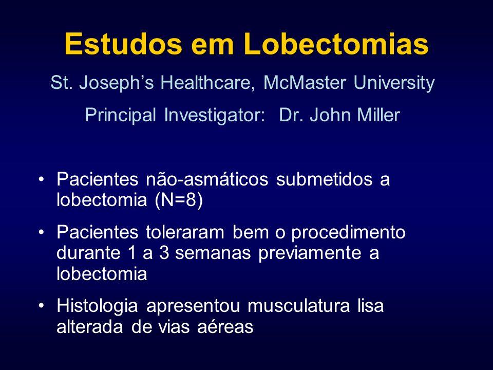 Estudos em Lobectomias