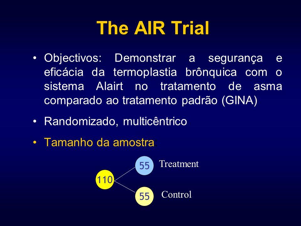 The AIR Trial