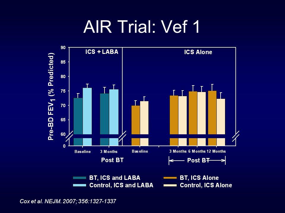 AIR Trial: Vef 1 Cox et al. NEJM. 2007; 356:1327-1337