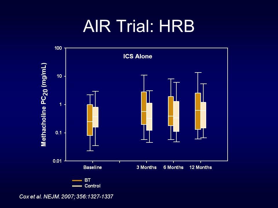 AIR Trial: HRB ICS Alone Cox et al. NEJM. 2007; 356:1327-1337