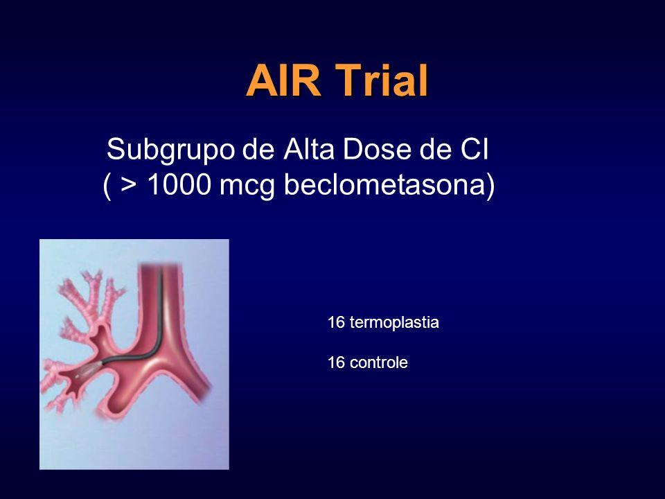 Subgrupo de Alta Dose de CI ( > 1000 mcg beclometasona)