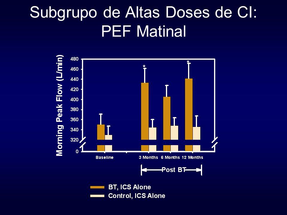 Subgrupo de Altas Doses de CI: PEF Matinal