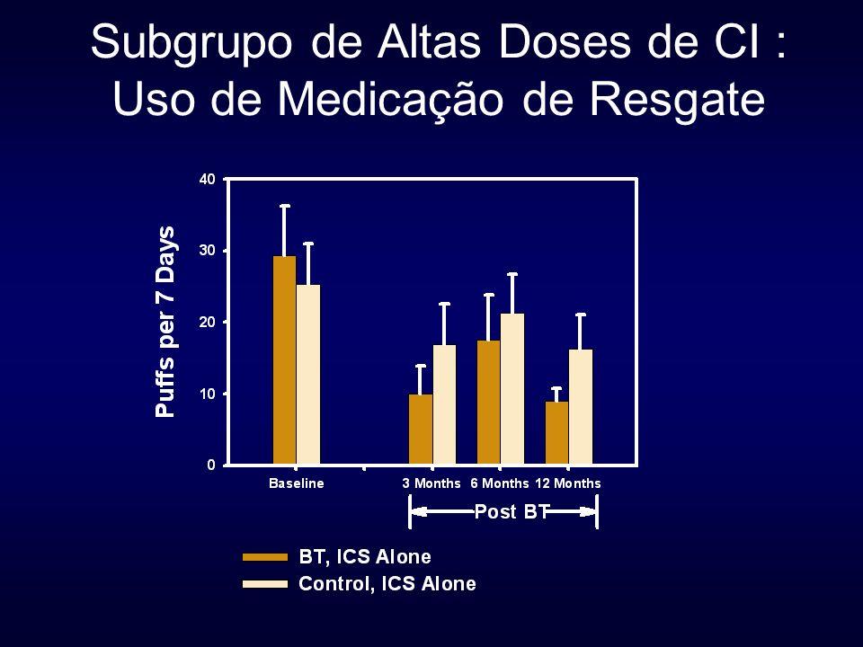 Subgrupo de Altas Doses de CI : Uso de Medicação de Resgate