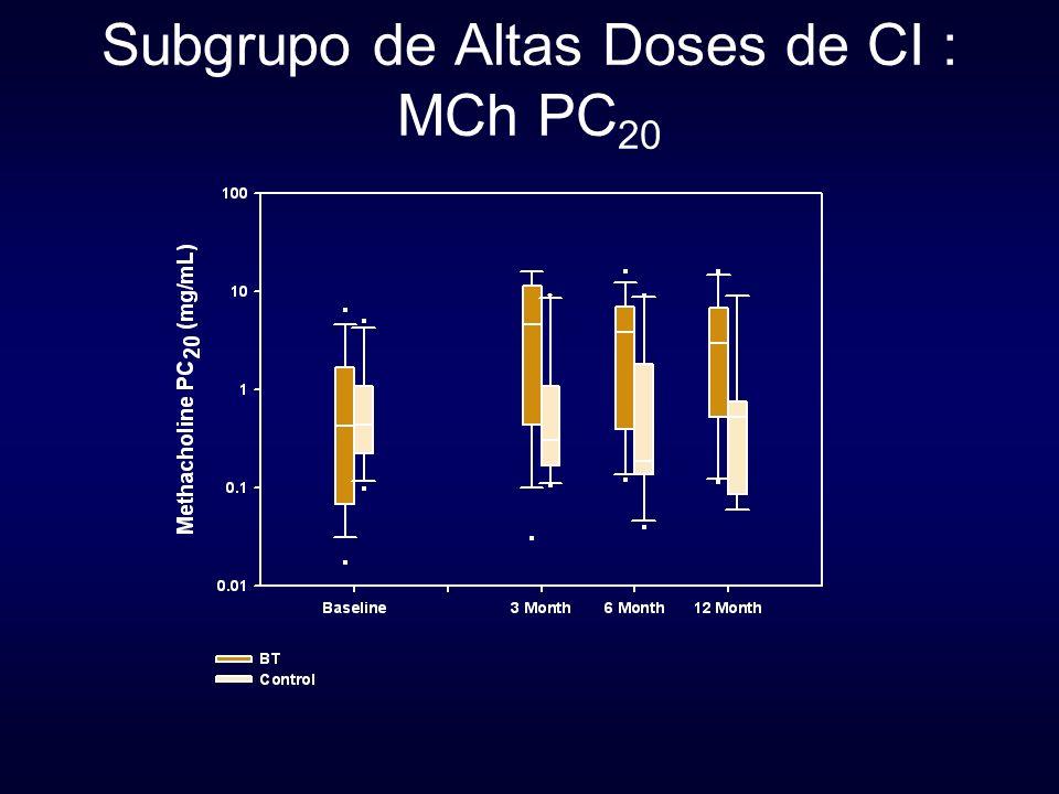 Subgrupo de Altas Doses de CI : MCh PC20