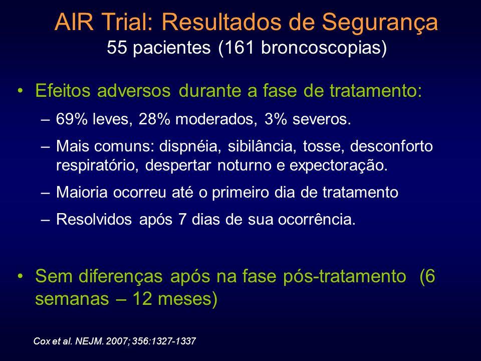 AIR Trial: Resultados de Segurança 55 pacientes (161 broncoscopias)