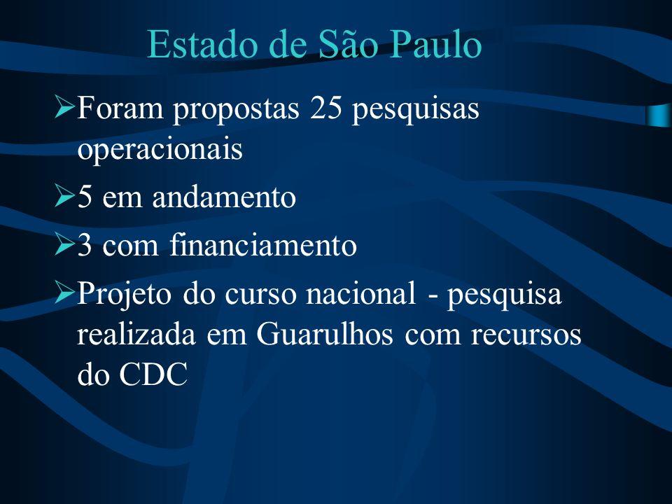 Estado de São Paulo Foram propostas 25 pesquisas operacionais