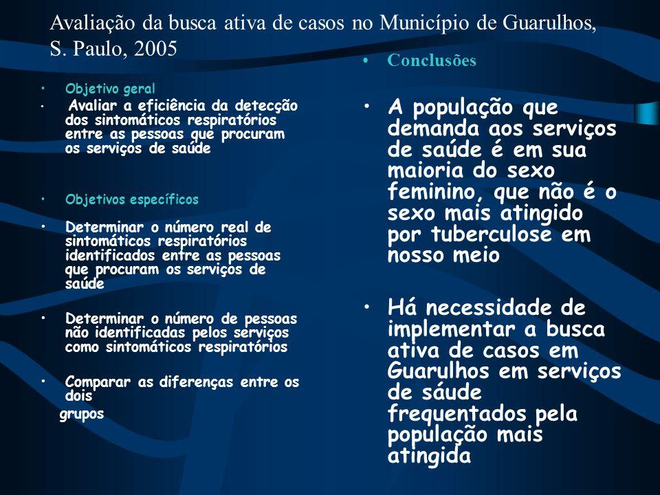 Avaliação da busca ativa de casos no Município de Guarulhos,