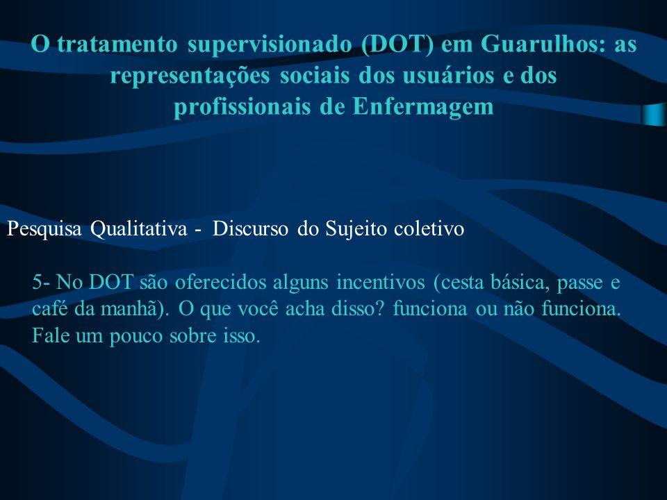 O tratamento supervisionado (DOT) em Guarulhos: as representações sociais dos usuários e dos profissionais de Enfermagem