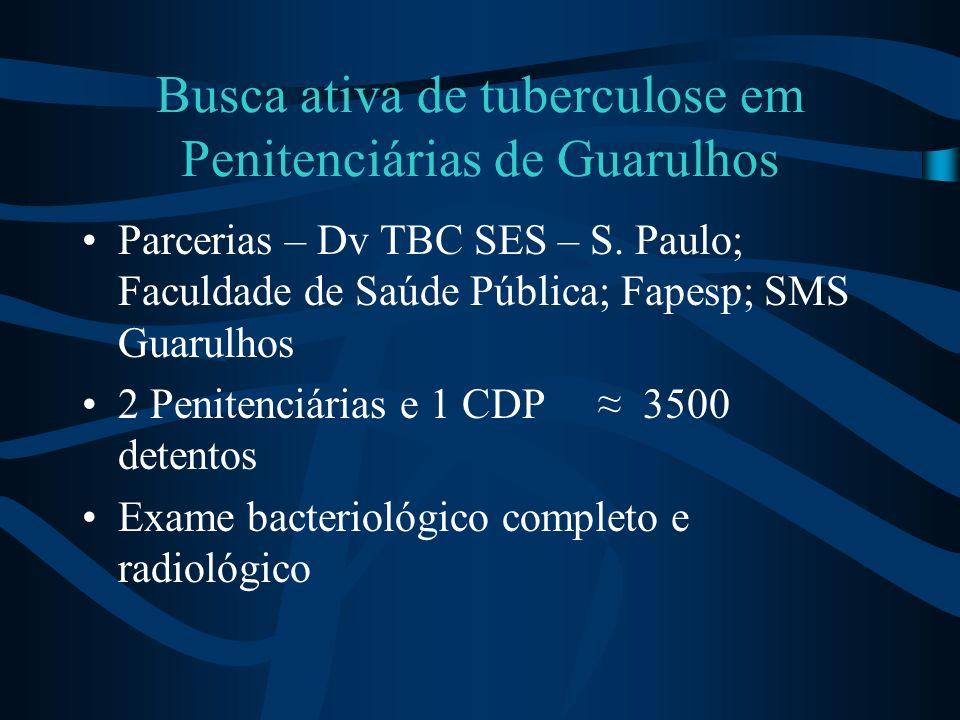 Busca ativa de tuberculose em Penitenciárias de Guarulhos