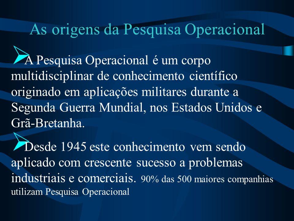 As origens da Pesquisa Operacional