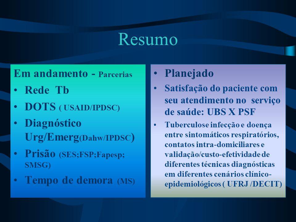 Resumo Em andamento - Parcerias Planejado Rede Tb DOTS ( USAID/IPDSC)
