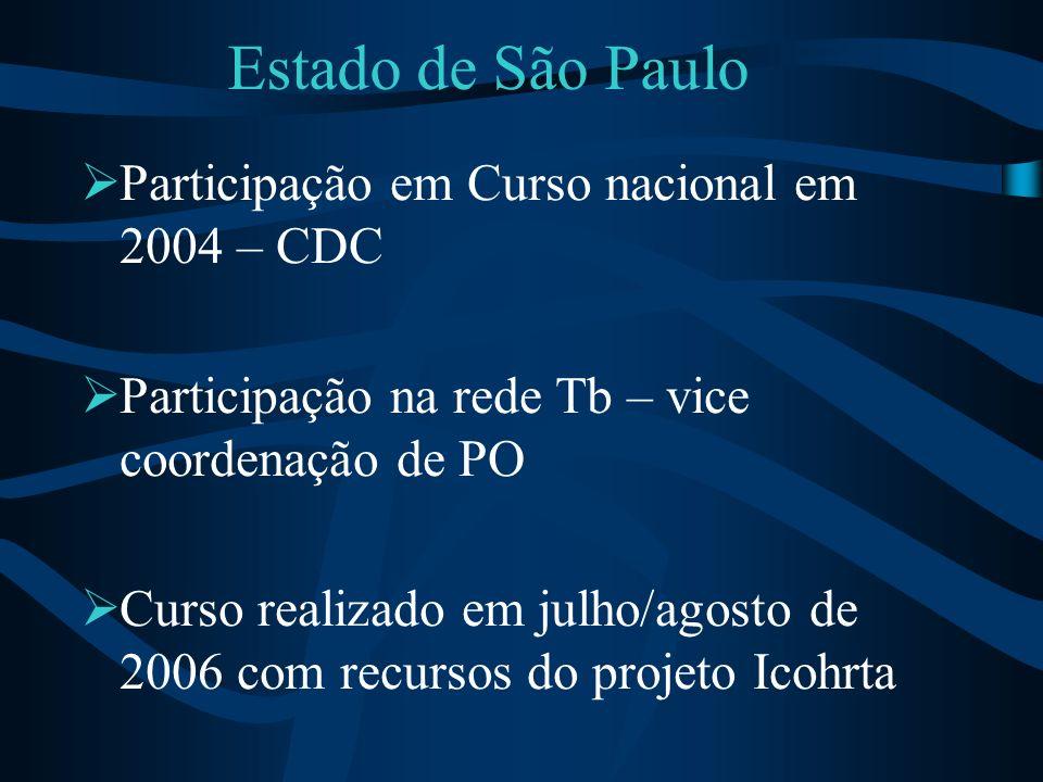 Estado de São Paulo Participação em Curso nacional em 2004 – CDC