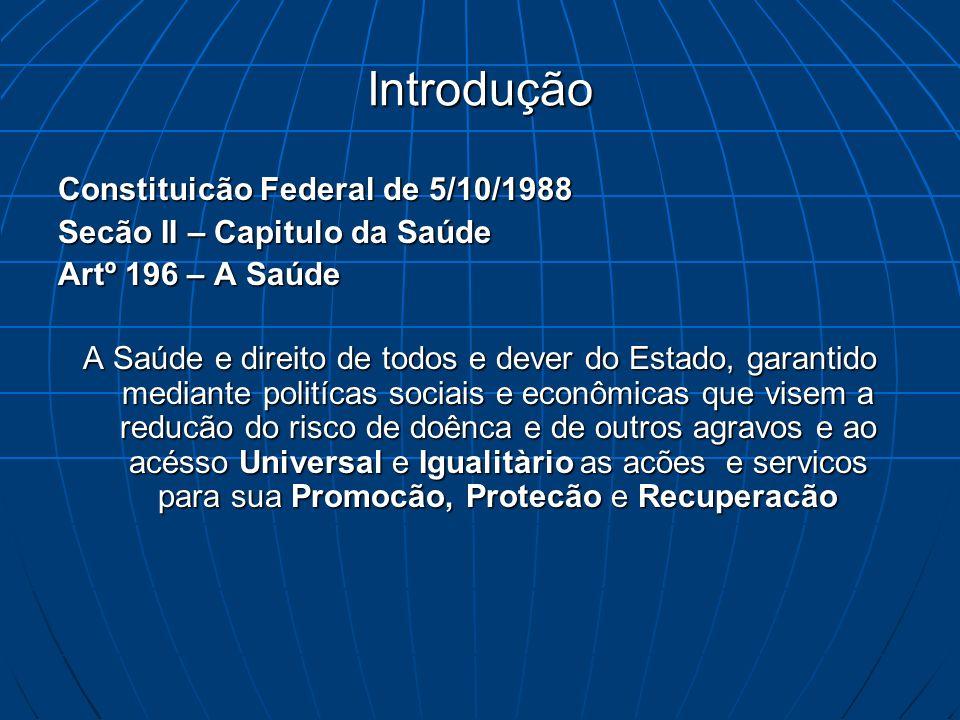 Introdução Constituicão Federal de 5/10/1988