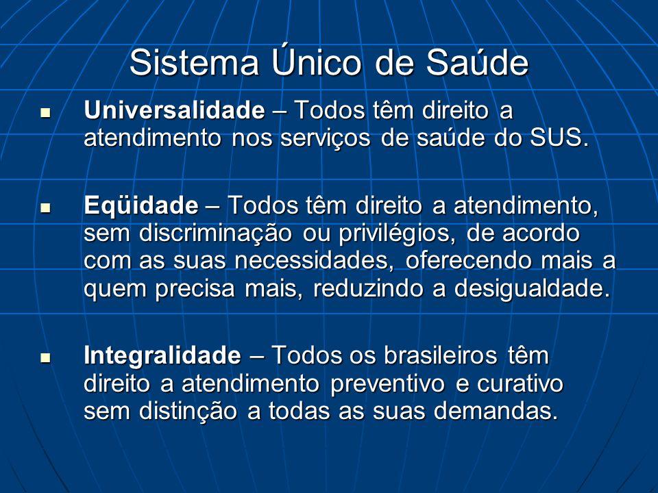 Sistema Único de Saúde Universalidade – Todos têm direito a atendimento nos serviços de saúde do SUS.