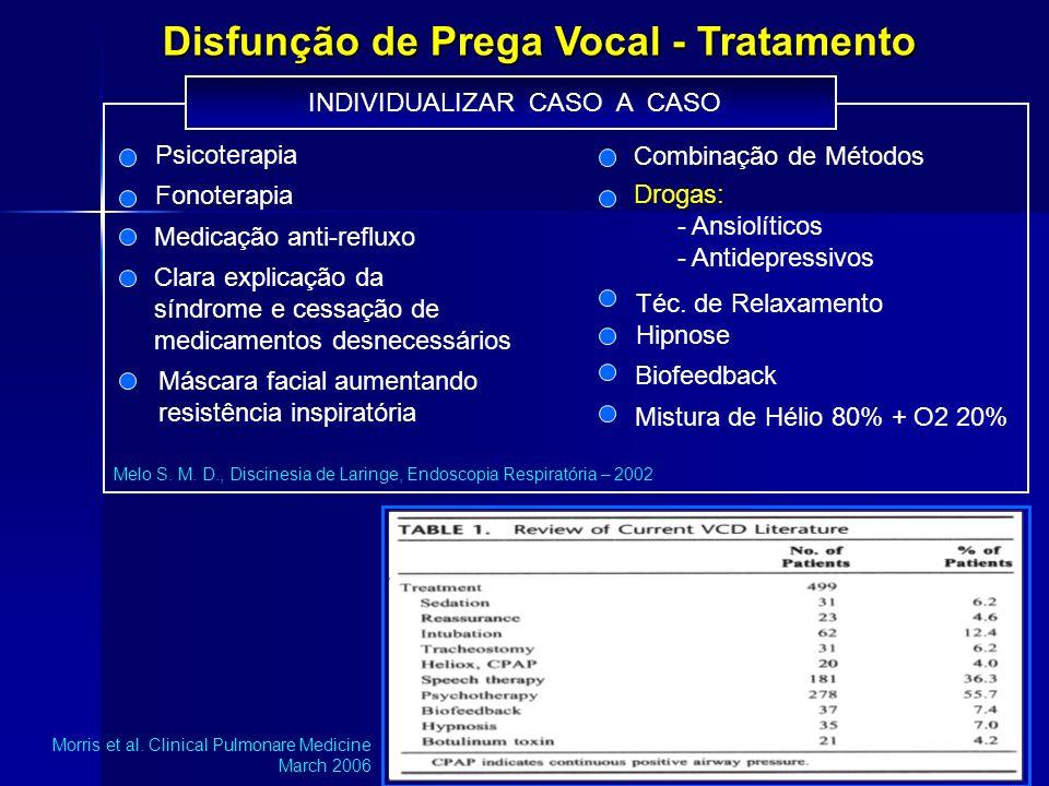 Disfunção de Prega Vocal - Tratamento