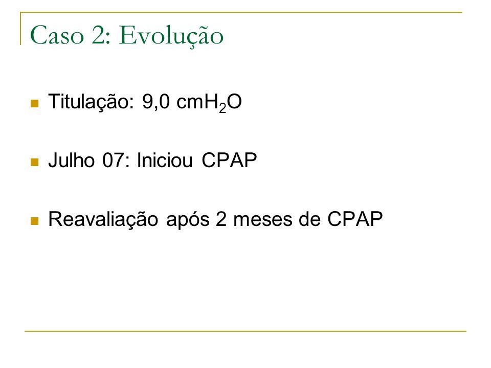 Caso 2: Evolução Titulação: 9,0 cmH2O Julho 07: Iniciou CPAP