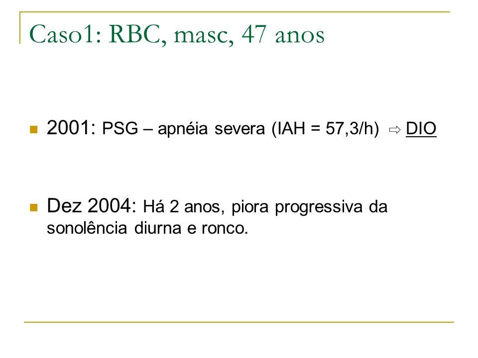 Caso1: RBC, masc, 47 anos 2001: PSG – apnéia severa (IAH = 57,3/h) ⇨ DIO.