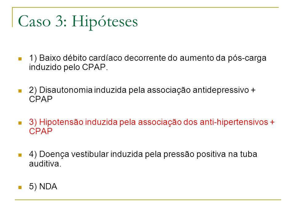 Caso 3: Hipóteses 1) Baixo débito cardíaco decorrente do aumento da pós-carga induzido pelo CPAP.