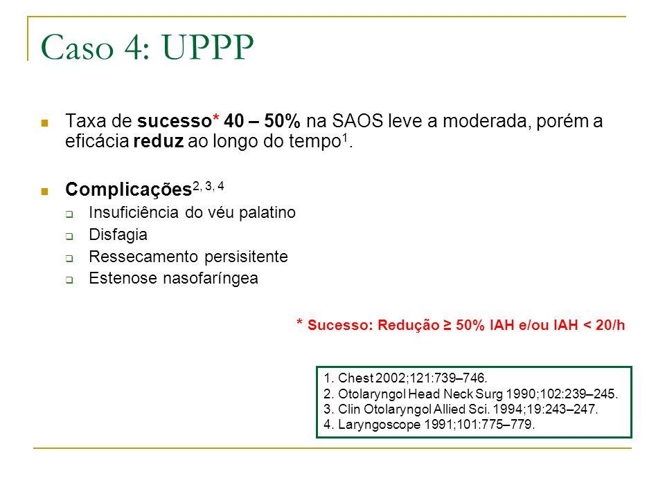 Caso 4: UPPP Taxa de sucesso* 40 – 50% na SAOS leve a moderada, porém a eficácia reduz ao longo do tempo1.