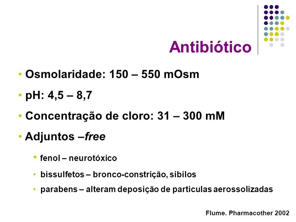Antibiótico Osmolaridade: 150 – 550 mOsm pH: 4,5 – 8,7