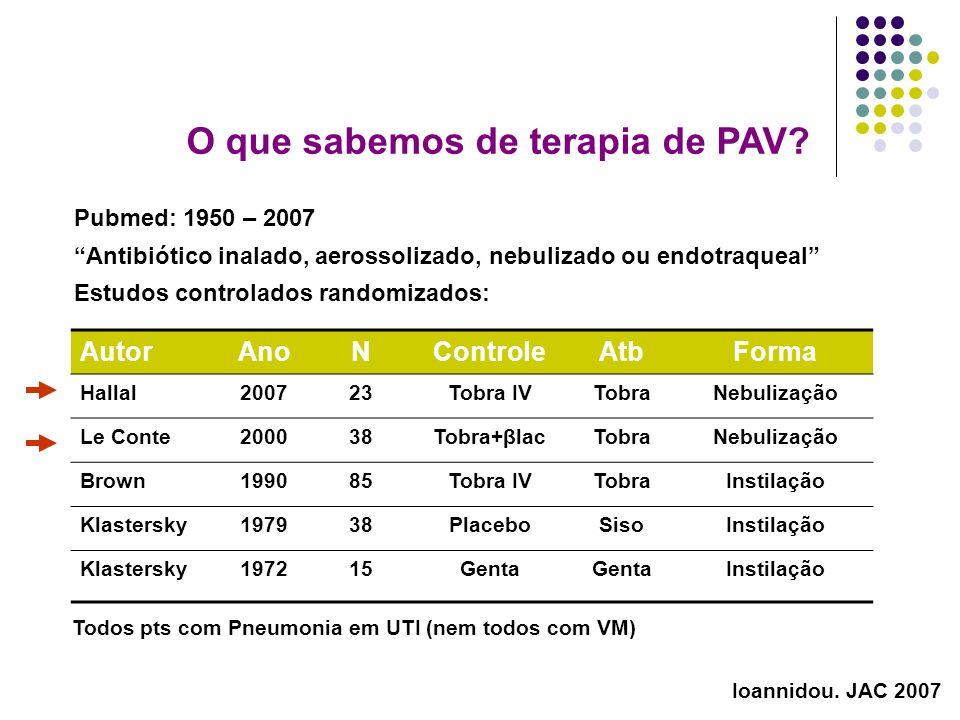 O que sabemos de terapia de PAV
