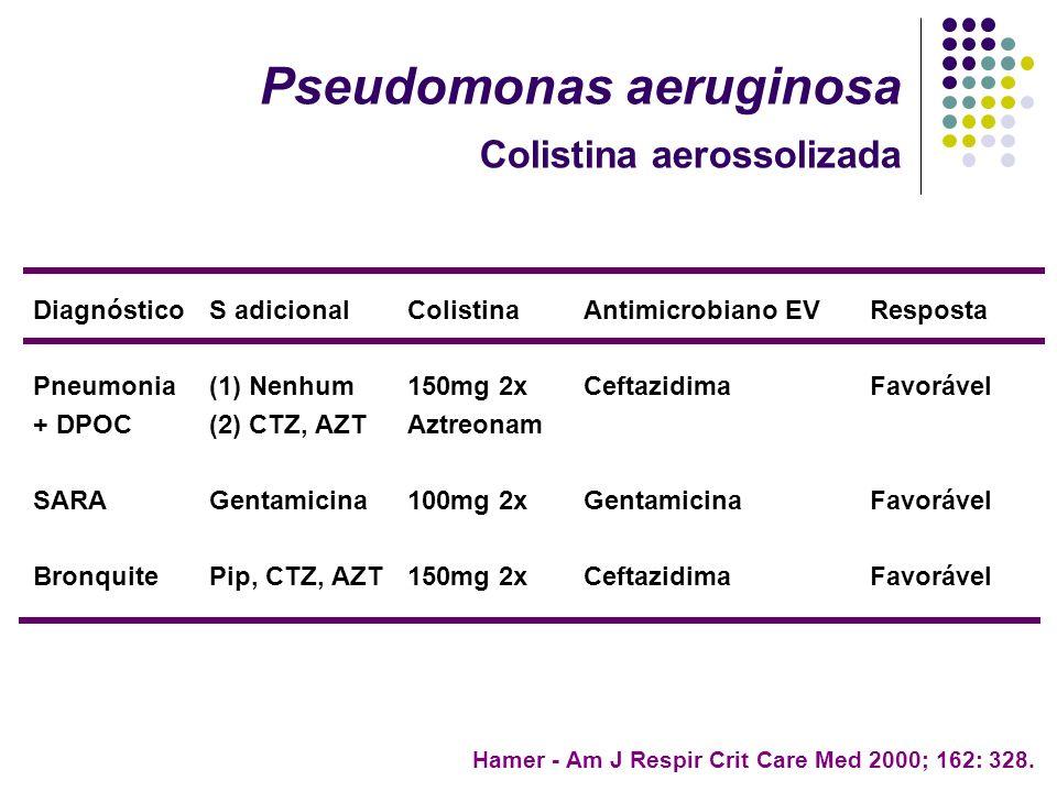 Pseudomonas aeruginosa Colistina aerossolizada