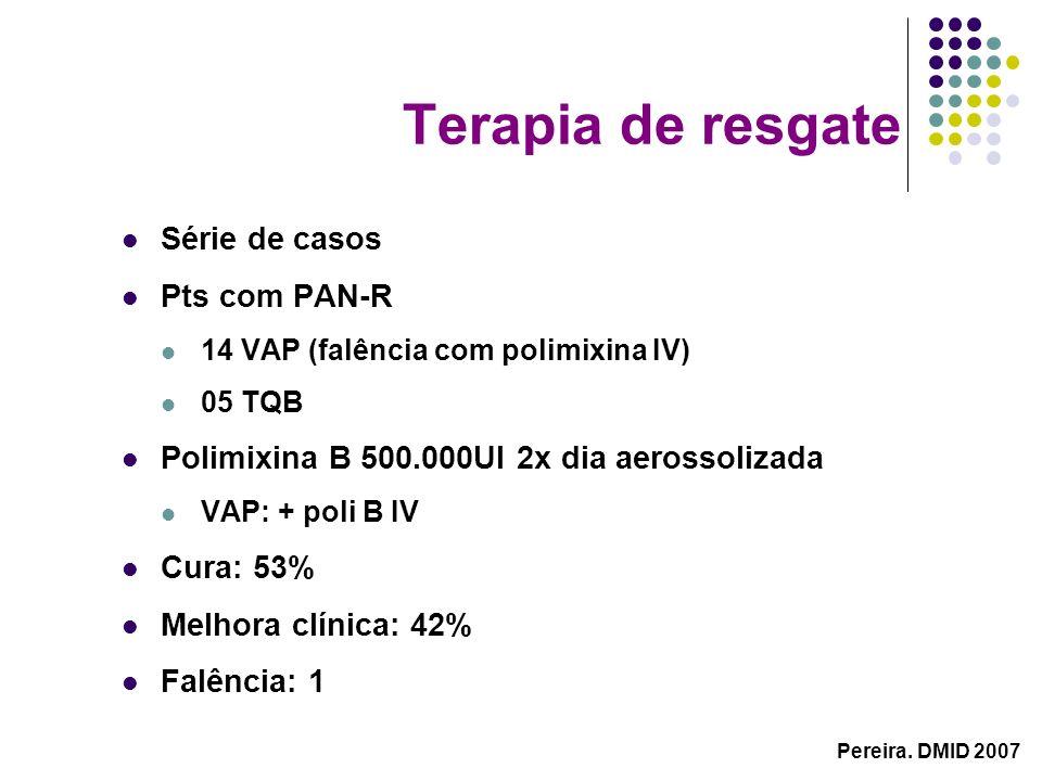 Terapia de resgate Série de casos Pts com PAN-R