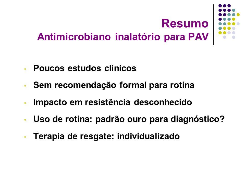 Resumo Antimicrobiano inalatório para PAV