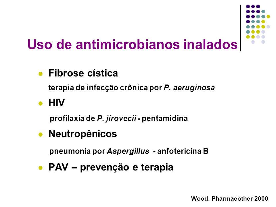 Uso de antimicrobianos inalados