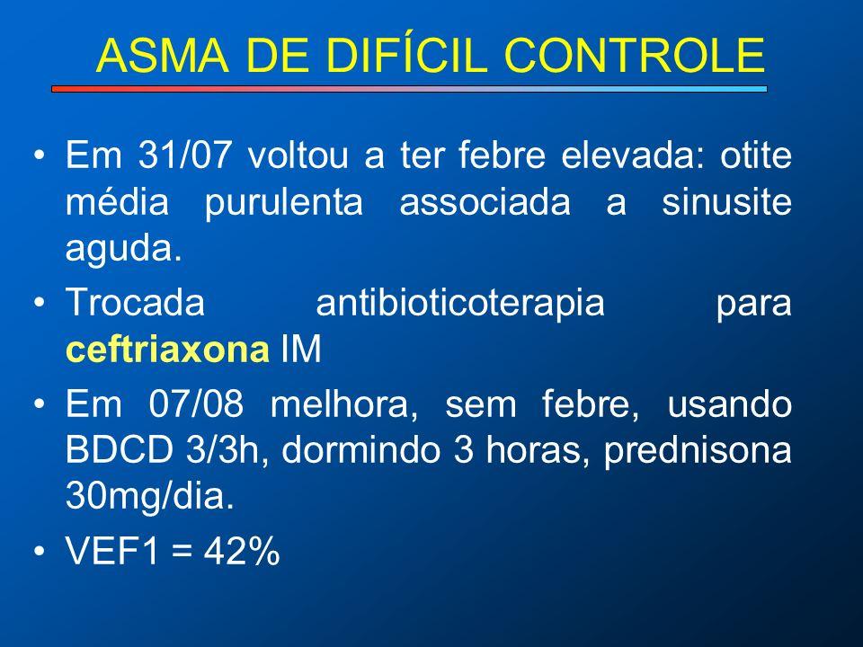 ASMA DE DIFÍCIL CONTROLE