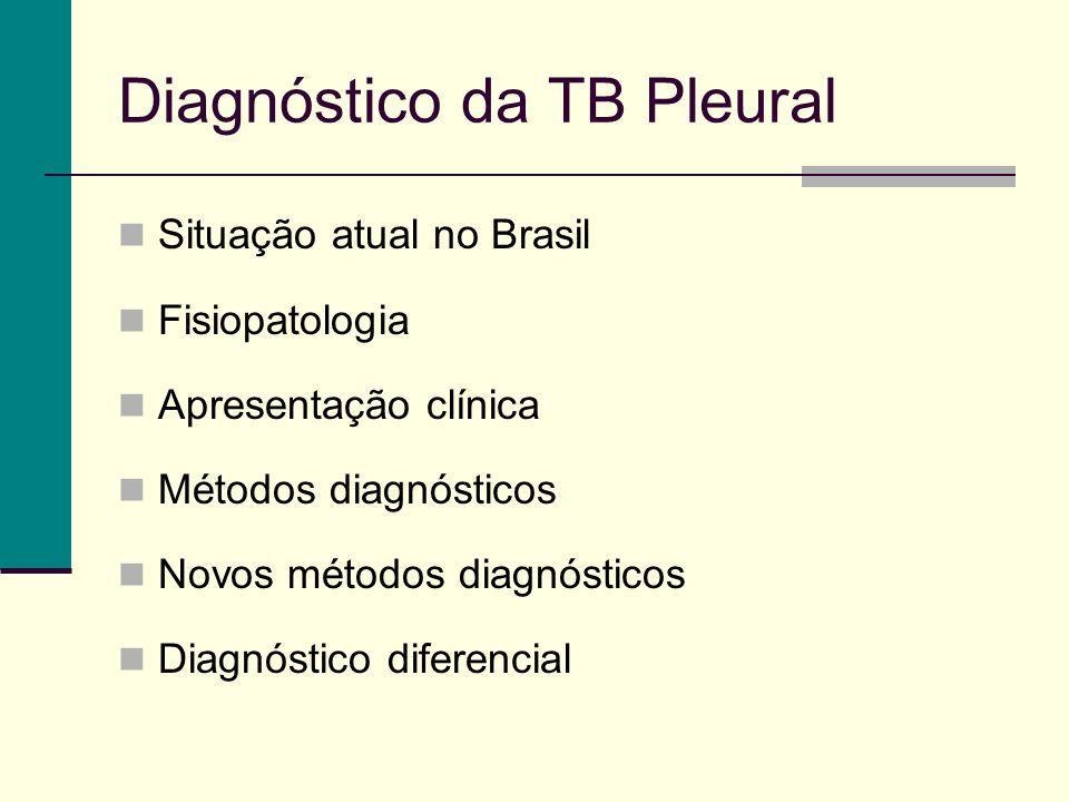 Diagnóstico da TB Pleural
