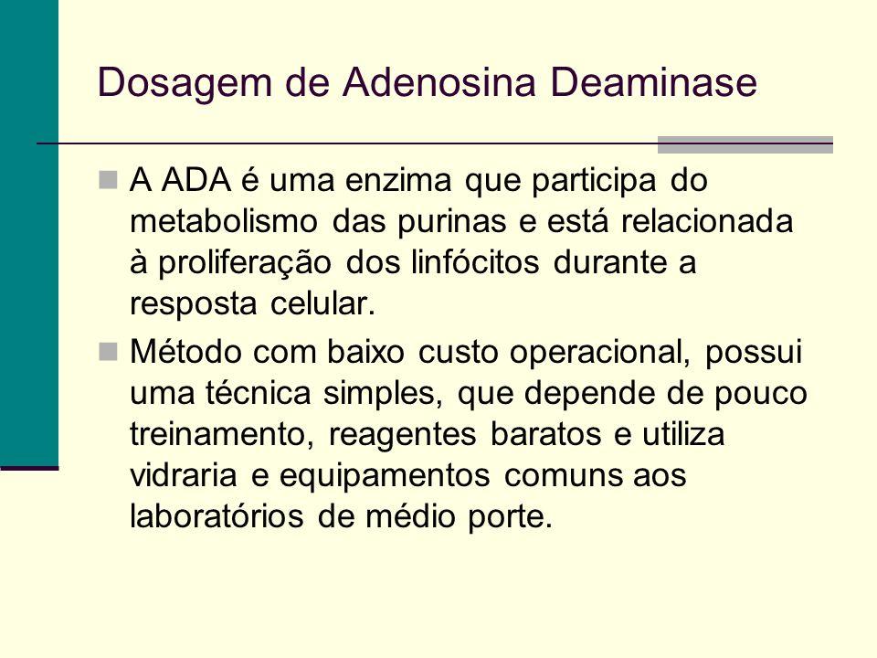 Dosagem de Adenosina Deaminase