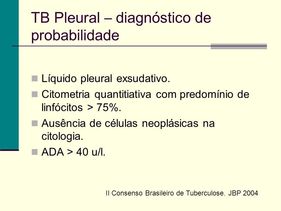 TB Pleural – diagnóstico de probabilidade