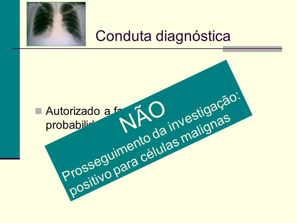 NÃO Conduta diagnóstica Prosseguimento da investigação: