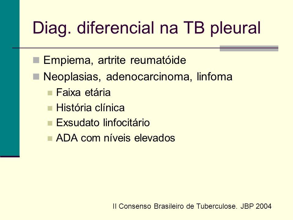 Diag. diferencial na TB pleural