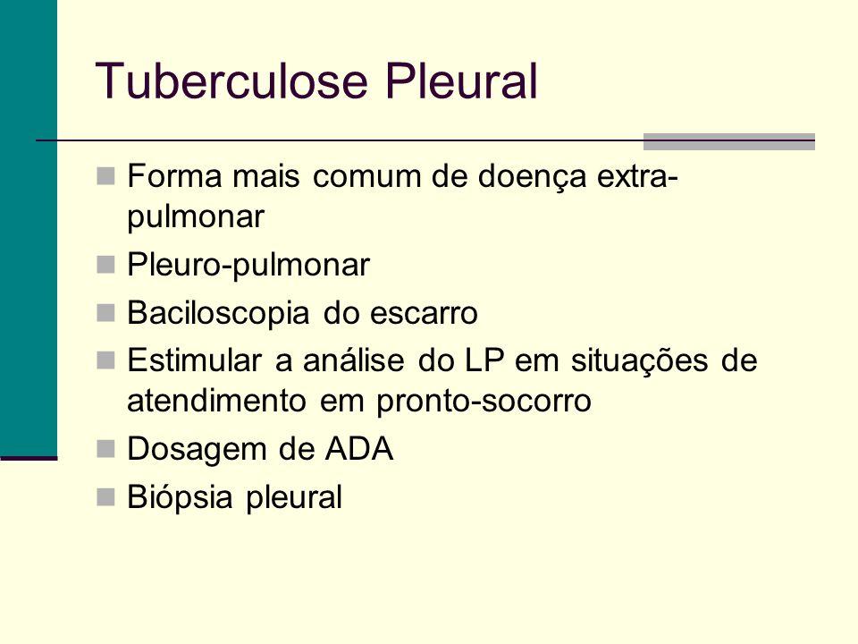 Tuberculose Pleural Forma mais comum de doença extra-pulmonar