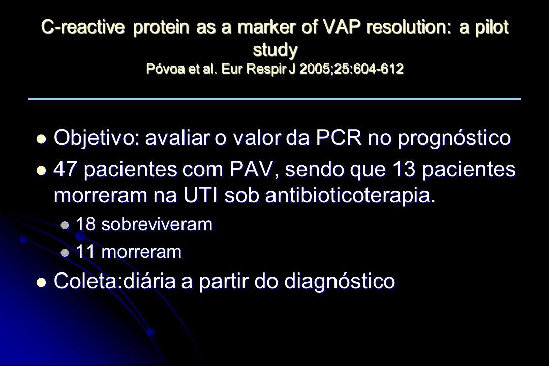 Objetivo: avaliar o valor da PCR no prognóstico
