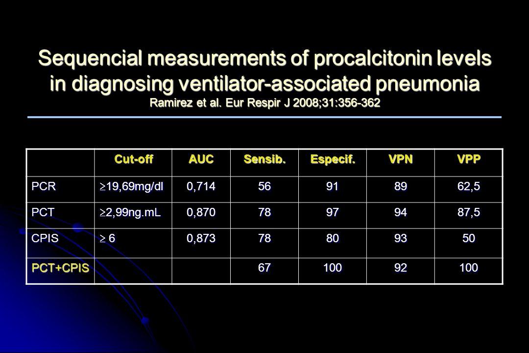 Sequencial measurements of procalcitonin levels in diagnosing ventilator-associated pneumonia Ramirez et al. Eur Respir J 2008;31:356-362