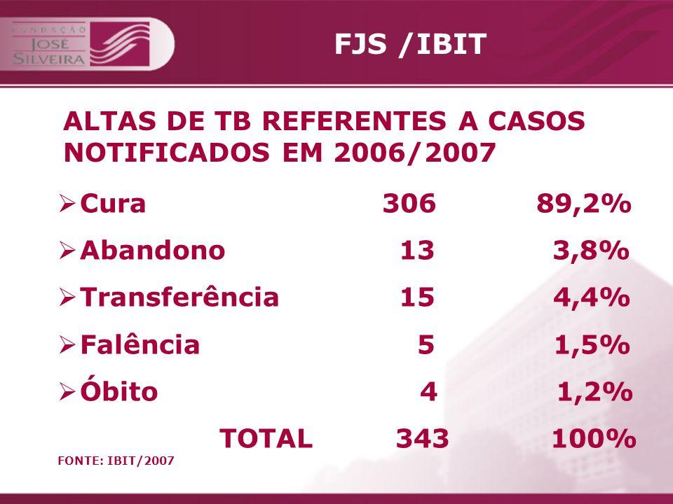 FJS /IBIT ALTAS DE TB REFERENTES A CASOS NOTIFICADOS EM 2006/2007