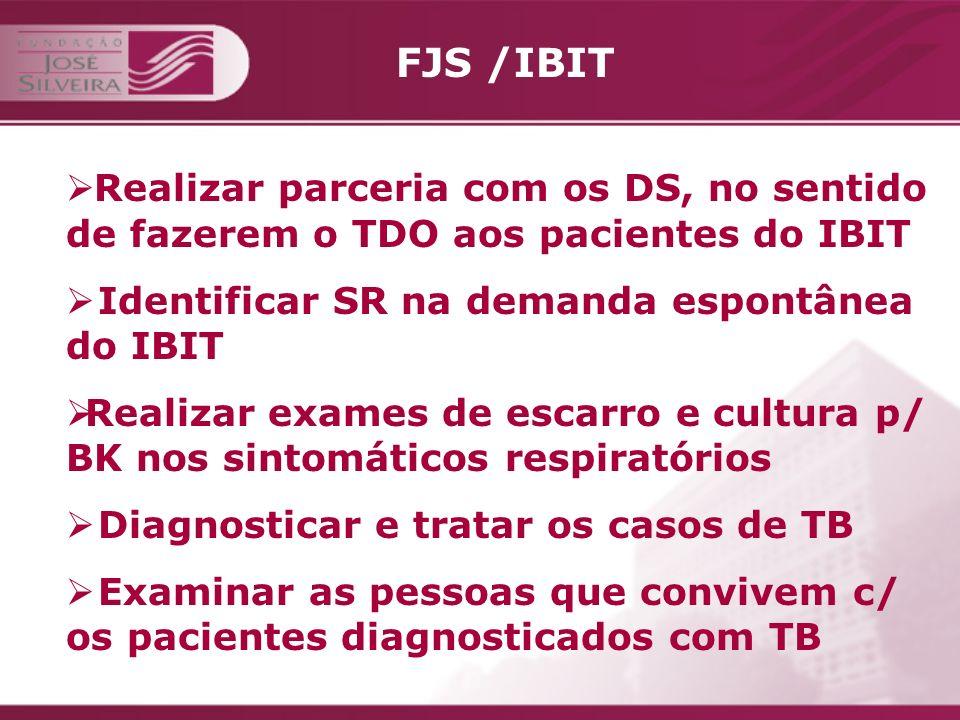 FJS /IBIT Realizar parceria com os DS, no sentido de fazerem o TDO aos pacientes do IBIT. Identificar SR na demanda espontânea do IBIT.