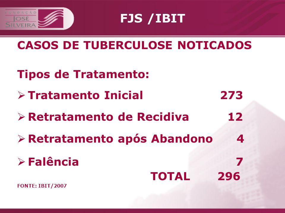 FJS /IBIT CASOS DE TUBERCULOSE NOTICADOS Tipos de Tratamento: