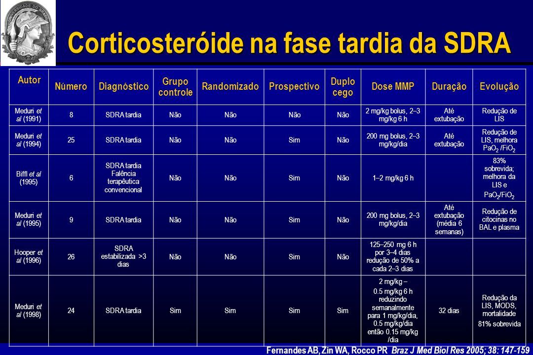 Corticosteróide na fase tardia da SDRA