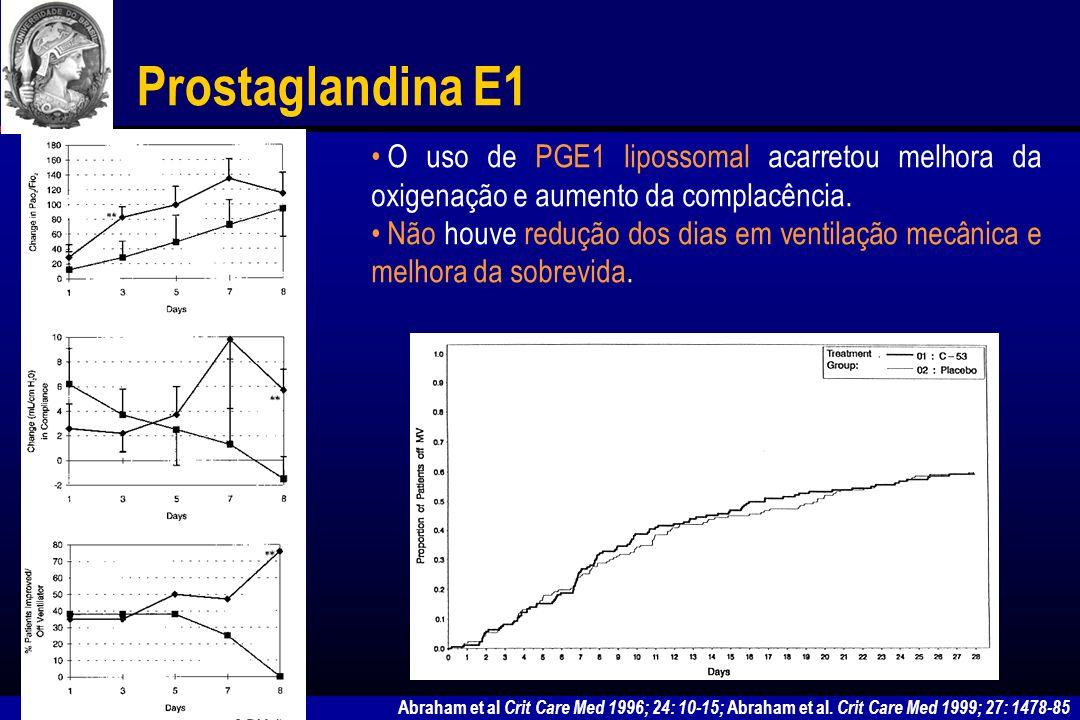 Prostaglandina E1 O uso de PGE1 lipossomal acarretou melhora da oxigenação e aumento da complacência.