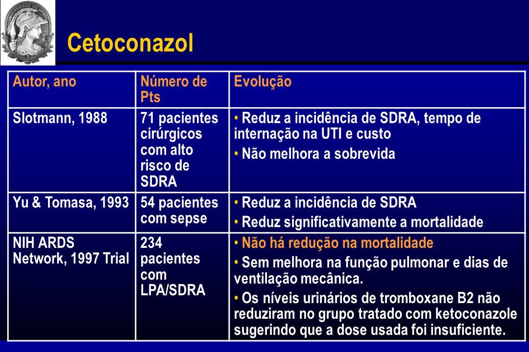 Cetoconazol Autor, ano Número de Pts Evolução Slotmann, 1988