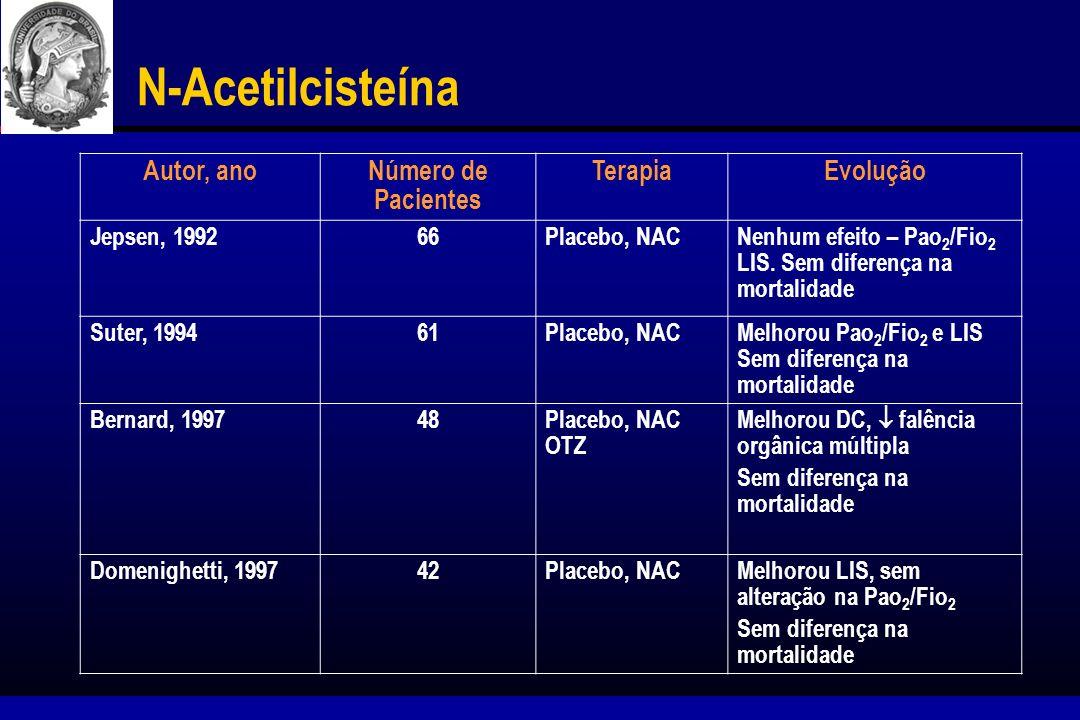N-Acetilcisteína Autor, ano Número de Pacientes Terapia Evolução