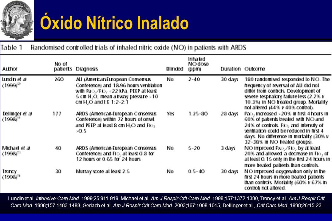 Óxido Nítrico Inalado