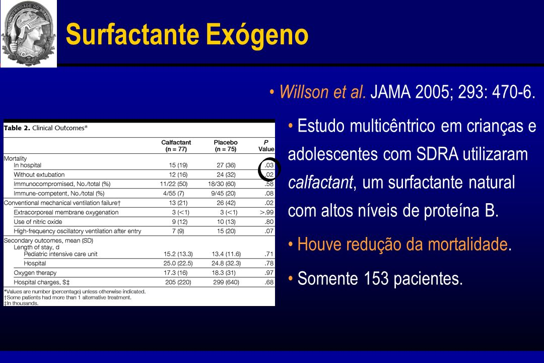 Surfactante Exógeno Willson et al. JAMA 2005; 293: