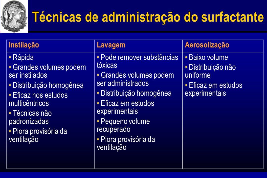 Técnicas de administração do surfactante