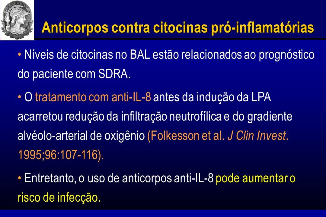 Anticorpos contra citocinas pró-inflamatórias